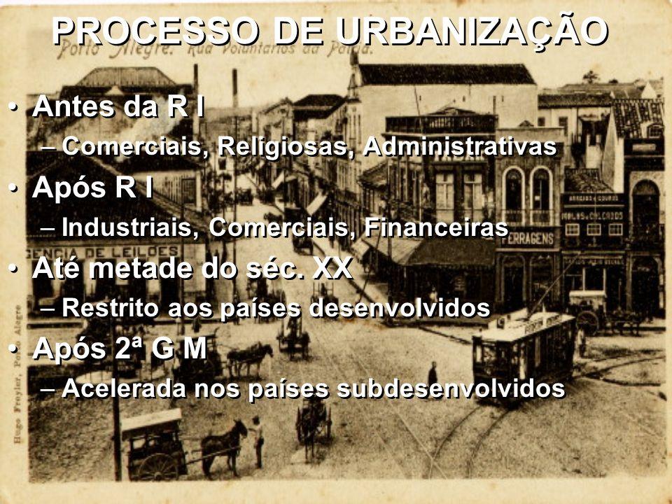 PROCESSO DE URBANIZAÇÃO Antes da R I –Comerciais, Religiosas, Administrativas Após R I –Industriais, Comerciais, Financeiras Até metade do séc. XX –Re