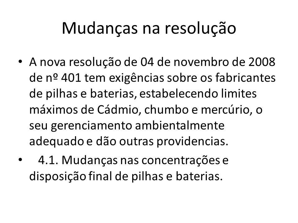 Mudanças na resolução A nova resolução de 04 de novembro de 2008 de nº 401 tem exigências sobre os fabricantes de pilhas e baterias, estabelecendo lim