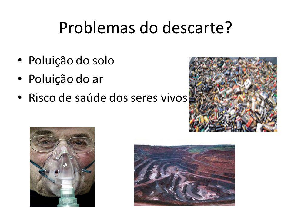 Problemas do descarte? Poluição do solo Poluição do ar Risco de saúde dos seres vivos