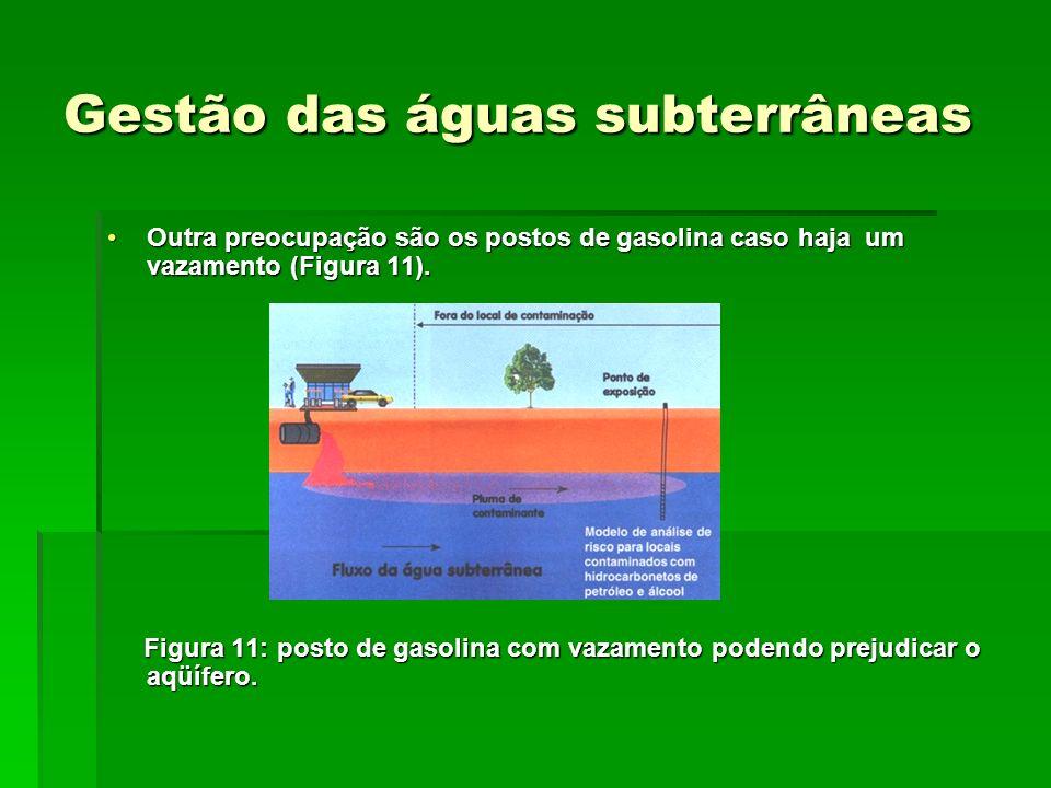 Gestão das águas subterrâneas Outra preocupação são os postos de gasolina caso haja um vazamento (Figura 11).Outra preocupação são os postos de gasolina caso haja um vazamento (Figura 11).