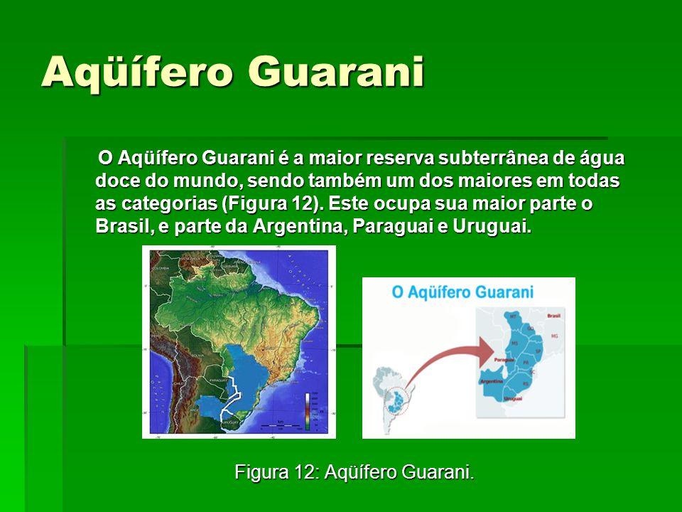 Aqüífero Guarani O Aqüífero Guarani é a maior reserva subterrânea de água doce do mundo, sendo também um dos maiores em todas as categorias (Figura 12).