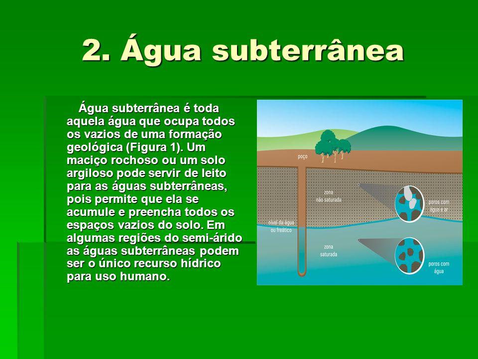 2. Água subterrânea Água subterrânea é toda aquela água que ocupa todos os vazios de uma formação geológica (Figura 1). Um maciço rochoso ou um solo a