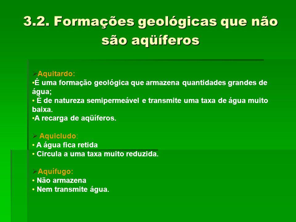 3.2. Formações geológicas que não são aqüíferos Aquitardo: É uma formação geológica que armazena quantidades grandes de água; É de natureza semipermeá