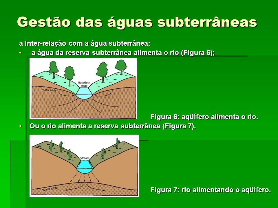 Gestão das águas subterrâneas a inter-relação com a água subterrânea; a água da reserva subterrânea alimenta o rio (Figura 6); a água da reserva subterrânea alimenta o rio (Figura 6); Figura 6: aqüífero alimenta o rio.