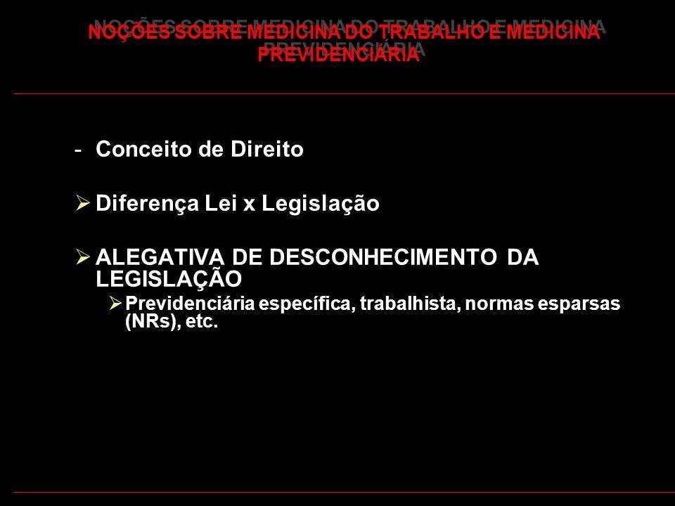 2 -Conceito de Direito Diferença Lei x Legislação ALEGATIVA DE DESCONHECIMENTO DA LEGISLAÇÃO Previdenciária específica, trabalhista, normas esparsas (