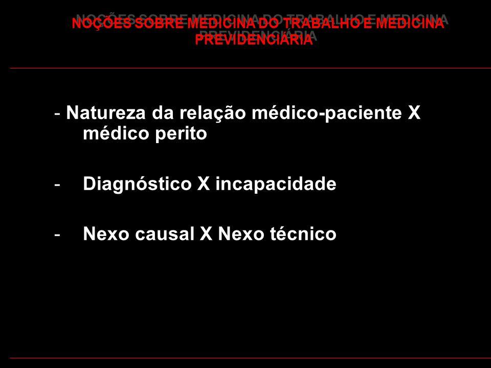 3 - Natureza da relação médico-paciente X médico perito -Diagnóstico X incapacidade -Nexo causal X Nexo técnico