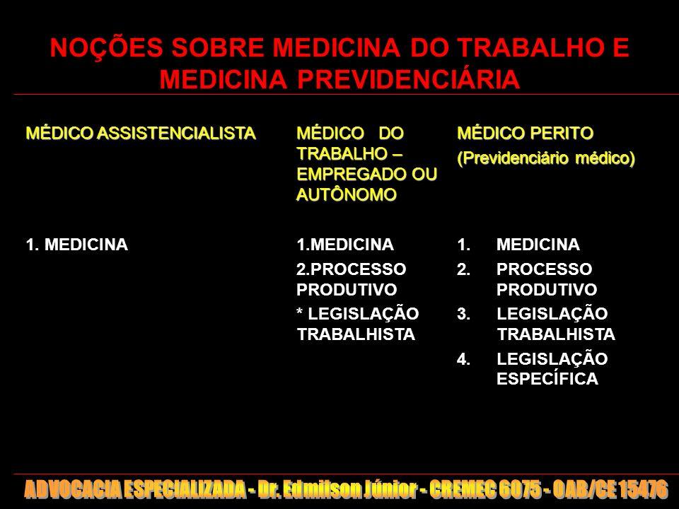 4 MÉDICO ASSISTENCIALISTA MÉDICO DO TRABALHO – EMPREGADO OU AUTÔNOMO MÉDICO PERITO (Previdenciário médico) 1. MEDICINA 2.PROCESSO PRODUTIVO * LEGISLAÇ