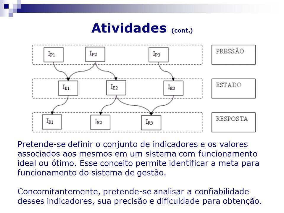 Atividades (cont.) Pretende-se definir o conjunto de indicadores e os valores associados aos mesmos em um sistema com funcionamento ideal ou ótimo. Es