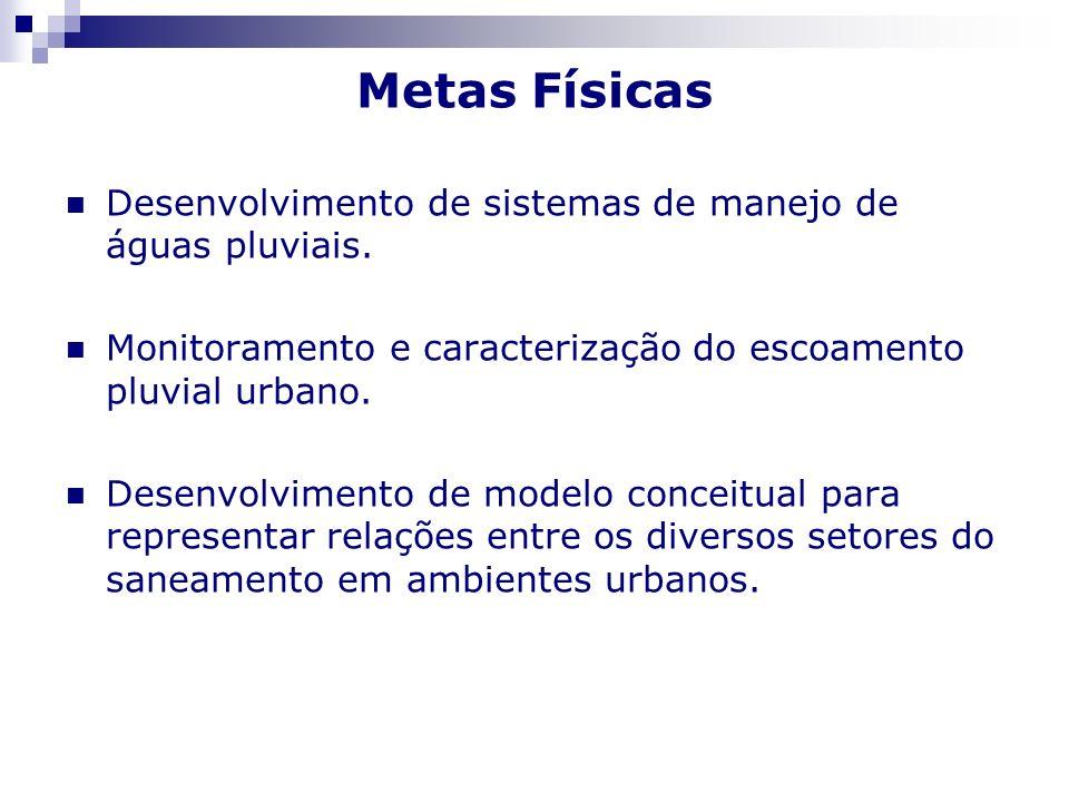 Metas Físicas Desenvolvimento de sistemas de manejo de águas pluviais. Monitoramento e caracterização do escoamento pluvial urbano. Desenvolvimento de