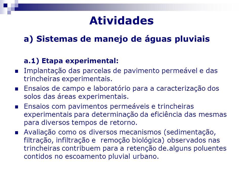 Atividades a) Sistemas de manejo de águas pluviais a.1) Etapa experimental: Implantação das parcelas de pavimento permeável e das trincheiras experime