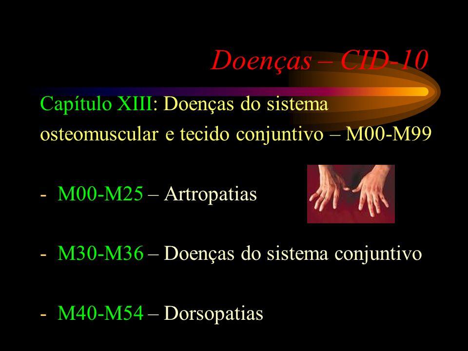 Doenças – CID-10 Capítulo IX: Doenças do aparelho circulatório I00 – I99 Capítulo X: Doenças do aparelho respiratório J00 - J99 Capítulo XI: Doenças d