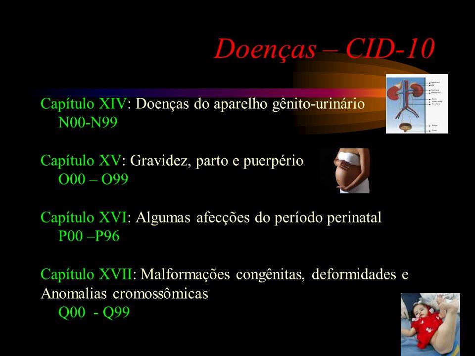Doenças – CID-10 Capítulo XIII: Doenças do sistema osteomuscular e tecido conjuntivo – M00-M99 -M60-M79 – Transtornos dos tecidos moles -M80-M94 – Ost
