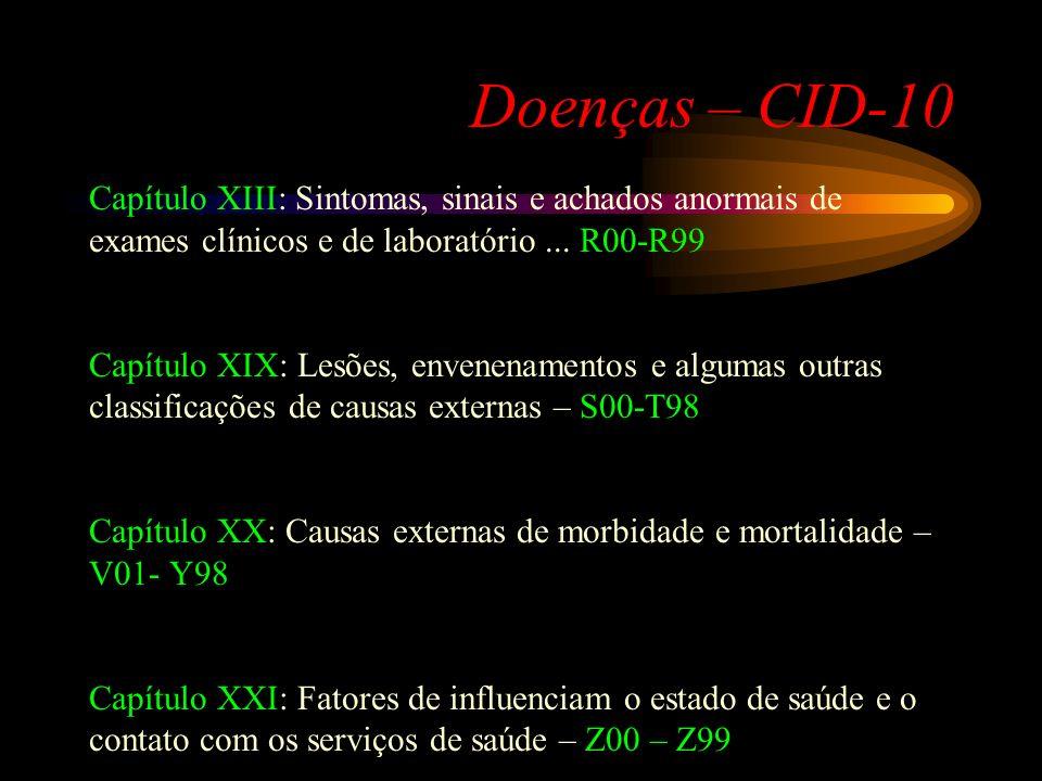 Doenças – CID-10 Capítulo XIV: Doenças do aparelho gênito-urinário N00-N99 Capítulo XV: Gravidez, parto e puerpério O00 – O99 Capítulo XVI: Algumas af