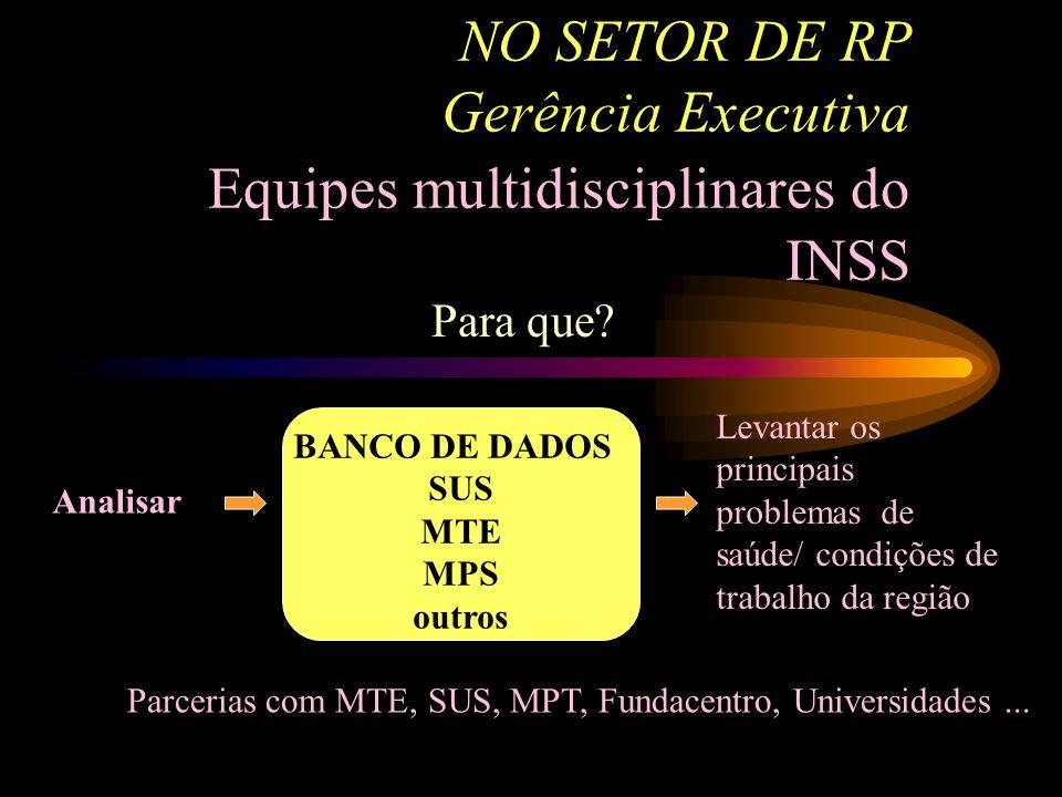 NO SETOR DE RP da Gerência Executiva Quem? Equipes multidisciplinares mínimas - Médico - Psicólogo - Fisioterapeuta - Terapia Ocupacional - Assistente
