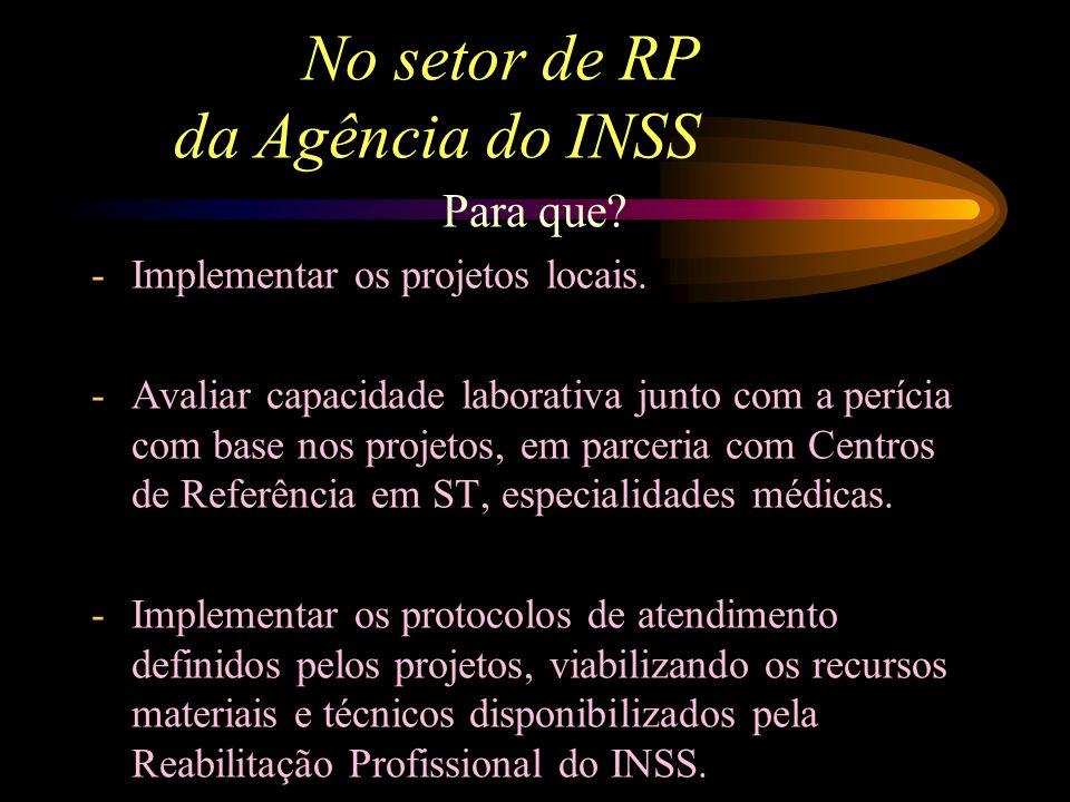 No setor de RP da Agência do INSS Quem? Equipes multidisciplinares mínimas - Médico Psicólogo - Fisioterapeuta - Terapia Ocupacional - Assistente soci