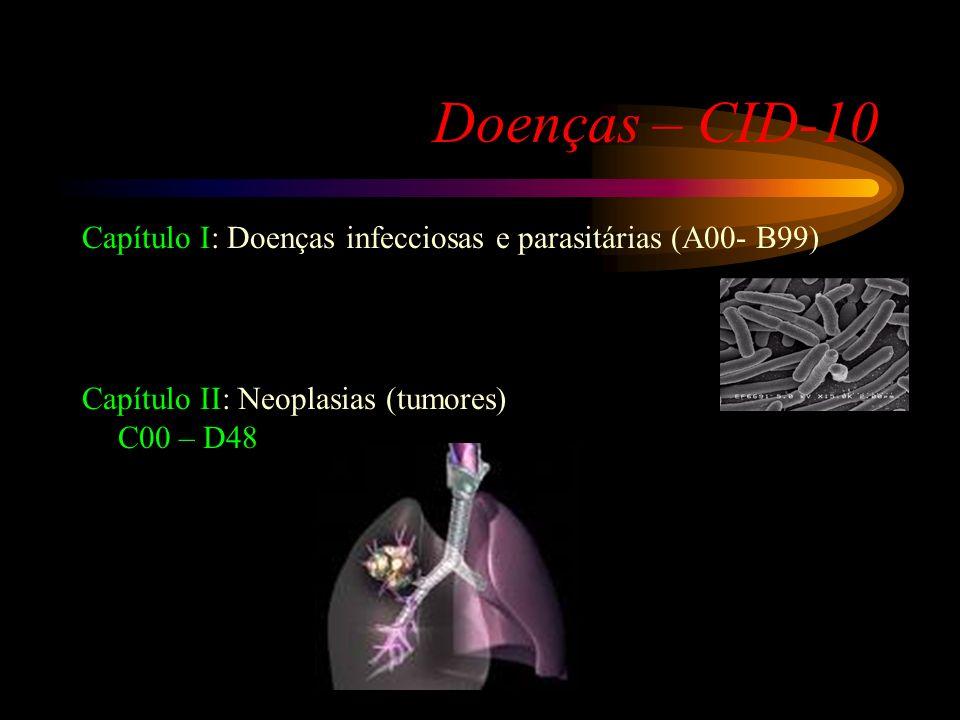 Doenças – CID-10 Capítulo I: Doenças infecciosas e parasitárias (A00- B99) Capítulo II: Neoplasias (tumores) C00 – D48