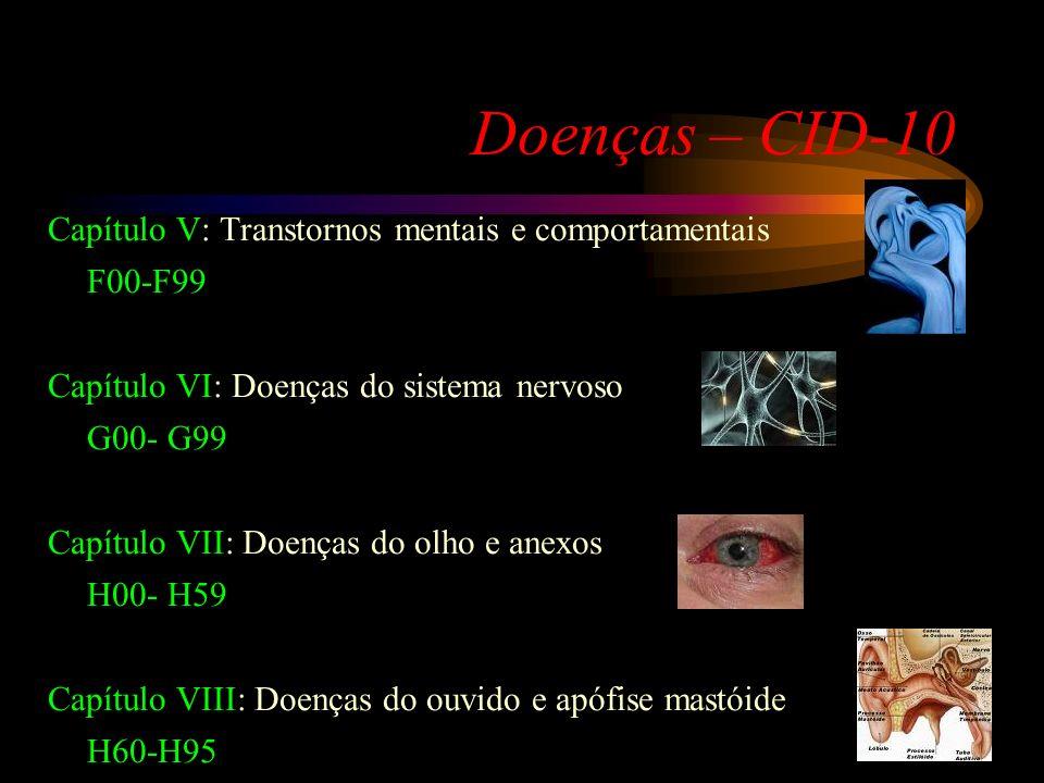 Doenças – CID-10 Capítulo V: Transtornos mentais e comportamentais F00-F99 Capítulo VI: Doenças do sistema nervoso G00- G99 Capítulo VII: Doenças do olho e anexos H00- H59 Capítulo VIII: Doenças do ouvido e apófise mastóide H60-H95