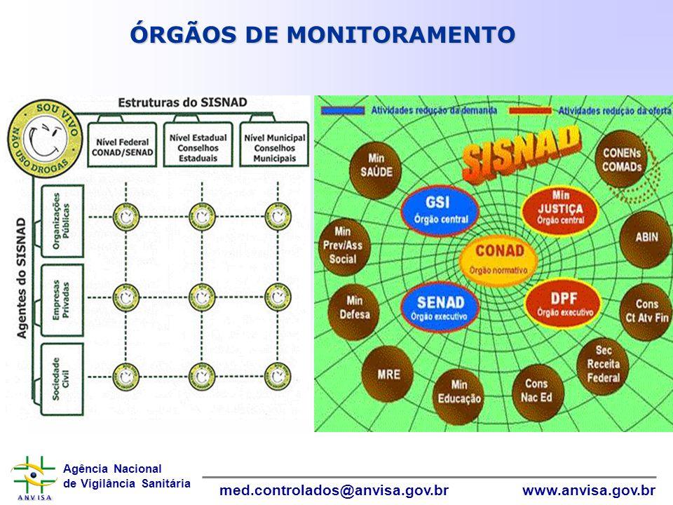 Agência Nacional de Vigilância Sanitária www.anvisa.gov.brmed.controlados@anvisa.gov.br InformáticaInformática ÓRGÃOS DE MONITORAMENTO