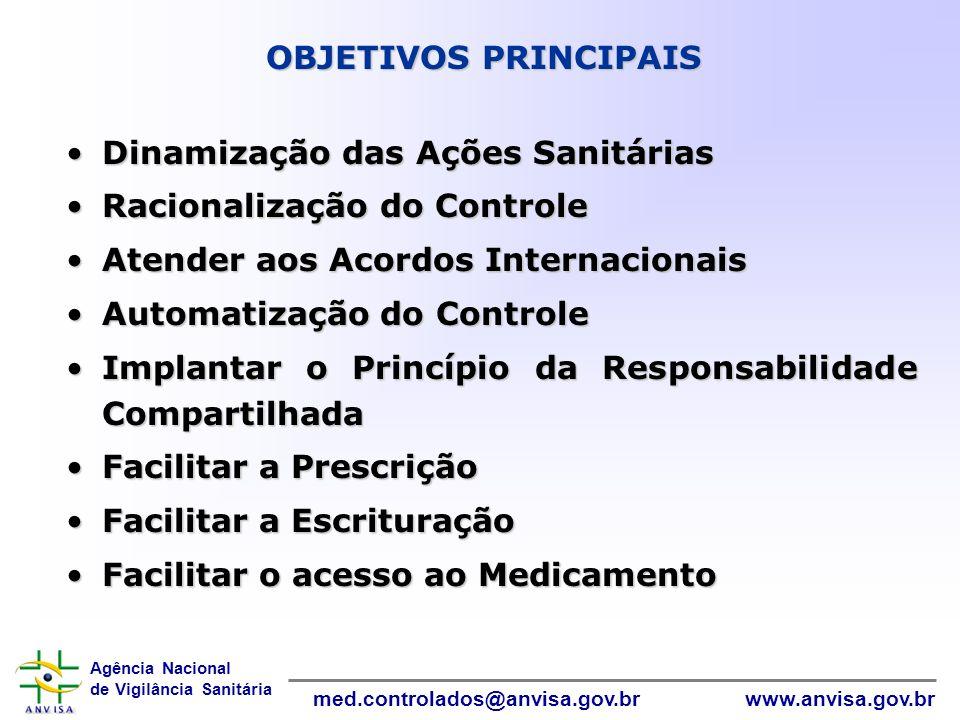 Agência Nacional de Vigilância Sanitária www.anvisa.gov.brmed.controlados@anvisa.gov.br InformáticaInformática OBJETIVOS PRINCIPAIS Dinamização das Aç