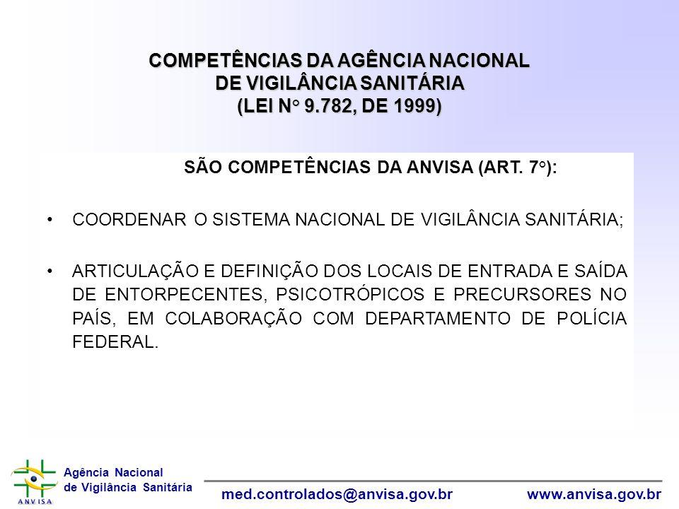 Agência Nacional de Vigilância Sanitária www.anvisa.gov.brmed.controlados@anvisa.gov.br COMPETÊNCIAS DA AGÊNCIA NACIONAL DE VIGILÂNCIA SANITÁRIA (LEI