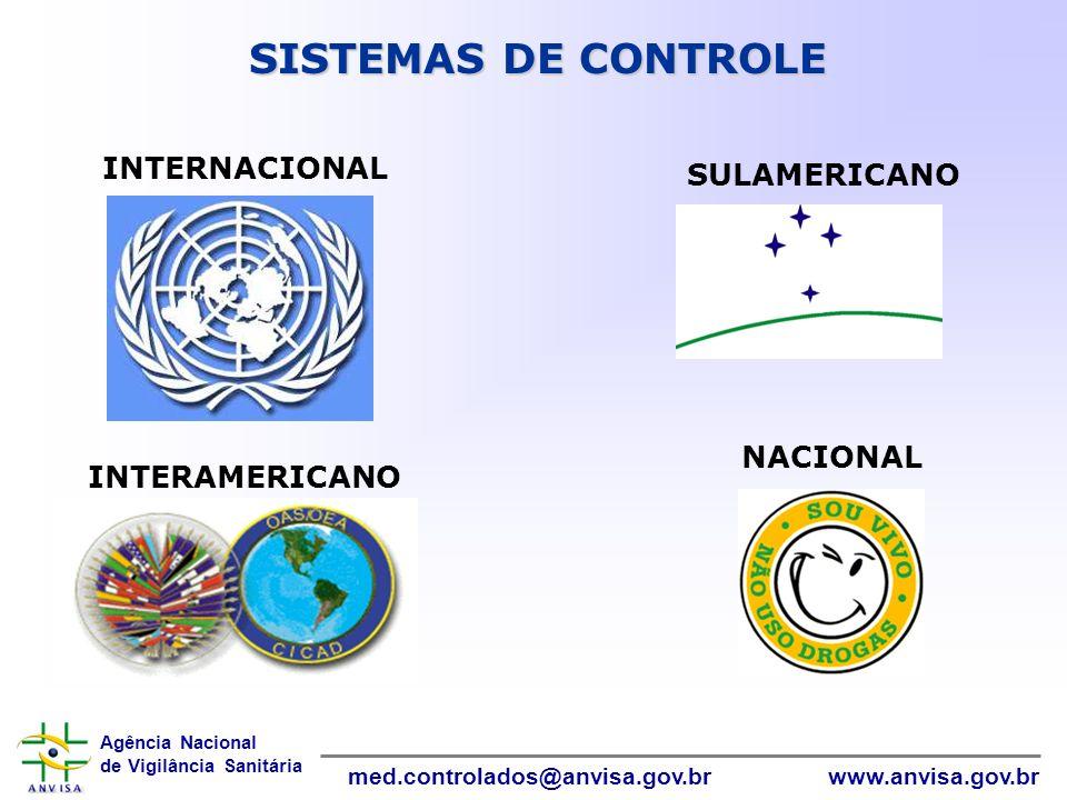 Agência Nacional de Vigilância Sanitária www.anvisa.gov.brmed.controlados@anvisa.gov.br INTERAMERICANO SULAMERICANO NACIONAL INTERNACIONAL SISTEMAS DE