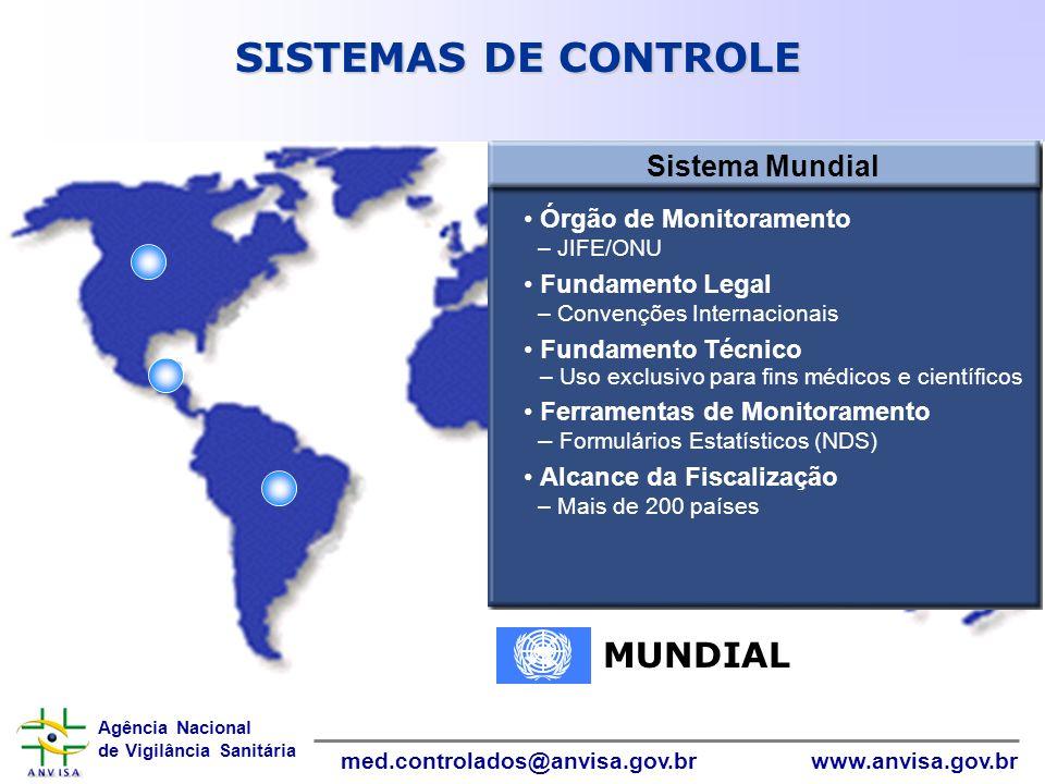 Agência Nacional de Vigilância Sanitária www.anvisa.gov.brmed.controlados@anvisa.gov.br InformáticaInformática MUNDIAL Sistema Mundial Órgão de Monito
