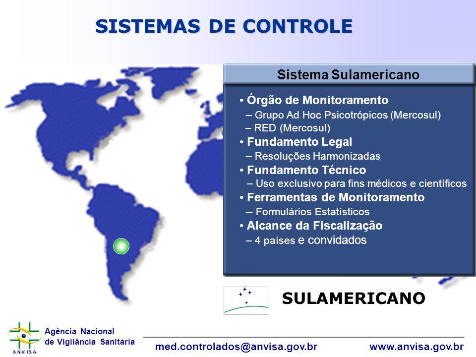 Agência Nacional de Vigilância Sanitária www.anvisa.gov.brmed.controlados@anvisa.gov.br SULAMERICANO Sistema Sulamericano Órgão de Monitoramento – Gru