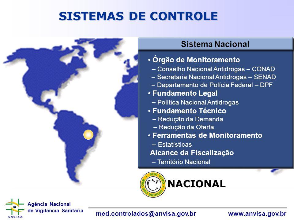 Agência Nacional de Vigilância Sanitária www.anvisa.gov.brmed.controlados@anvisa.gov.br InformáticaInformática NACIONAL Sistema Nacional Órgão de Moni