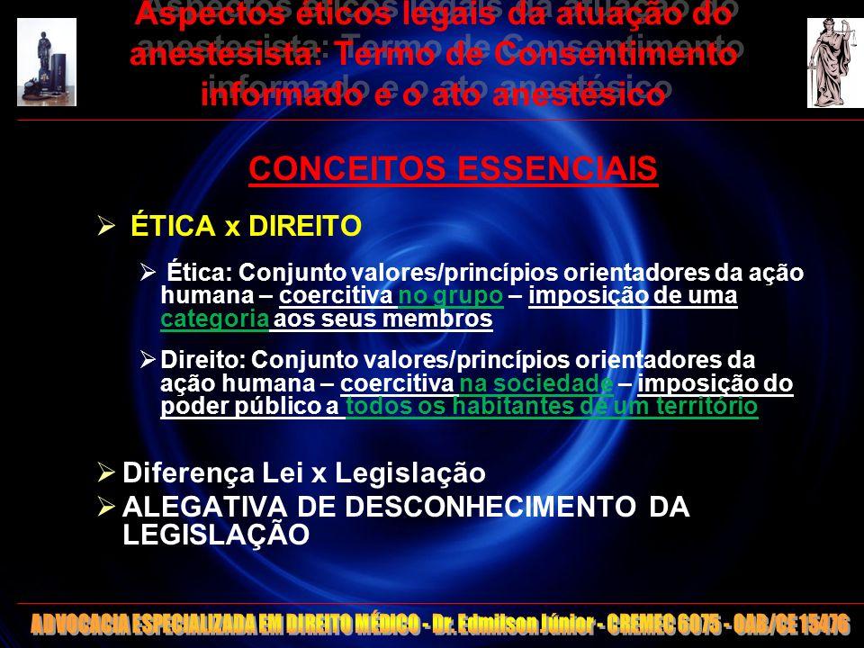 6 Aspectos éticos legais da atuação do anestesista: Termo de Consentimento informado e o ato anestésico CONCEITOS ESSENCIAIS ÉTICA x DIREITO Ética: Co