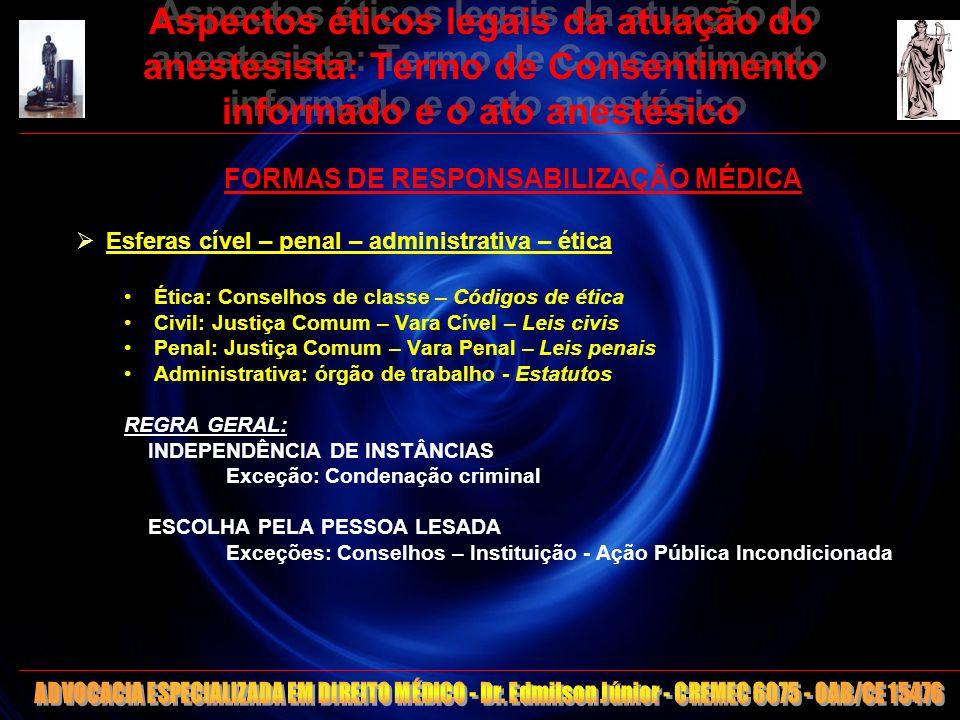 7 Aspectos éticos legais da atuação do anestesista: Termo de Consentimento informado e o ato anestésico FORMAS DE RESPONSABILIZAÇÃO MÉDICA Esferas cív
