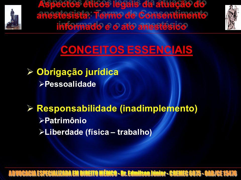 8 Aspectos éticos legais da atuação do anestesista: Termo de Consentimento informado e o ato anestésico CONCEITOS ESSENCIAIS Obrigação jurídica Pessoa