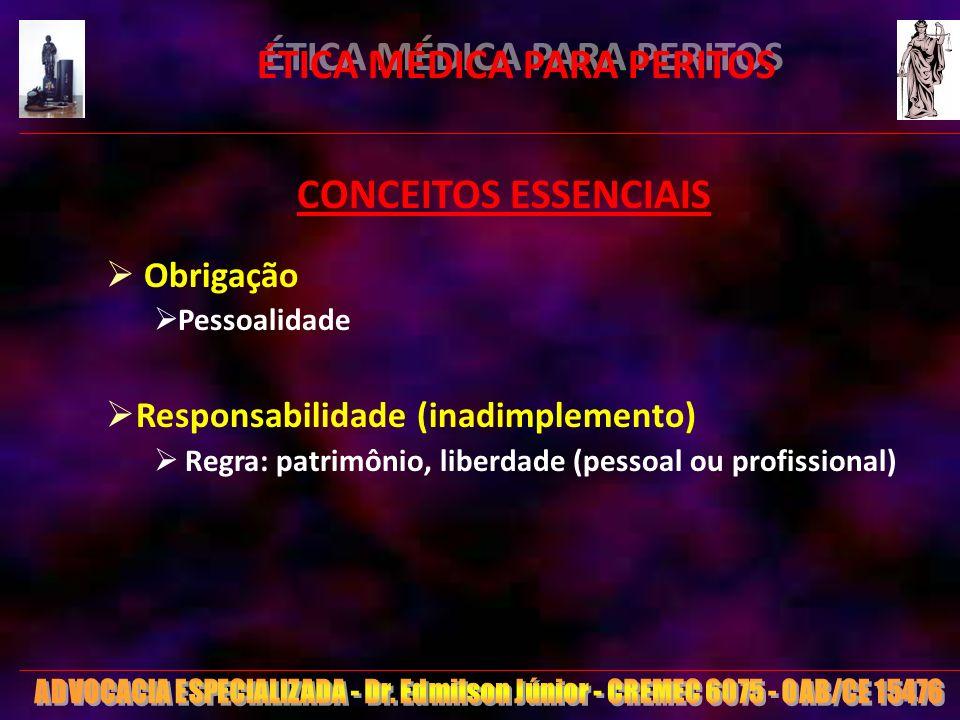 12 ÉTICA MÉDICA PARA PERITOS CONCEITOS ESSENCIAIS Obrigação Pessoalidade Responsabilidade (inadimplemento) Regra: patrimônio, liberdade (pessoal ou profissional)