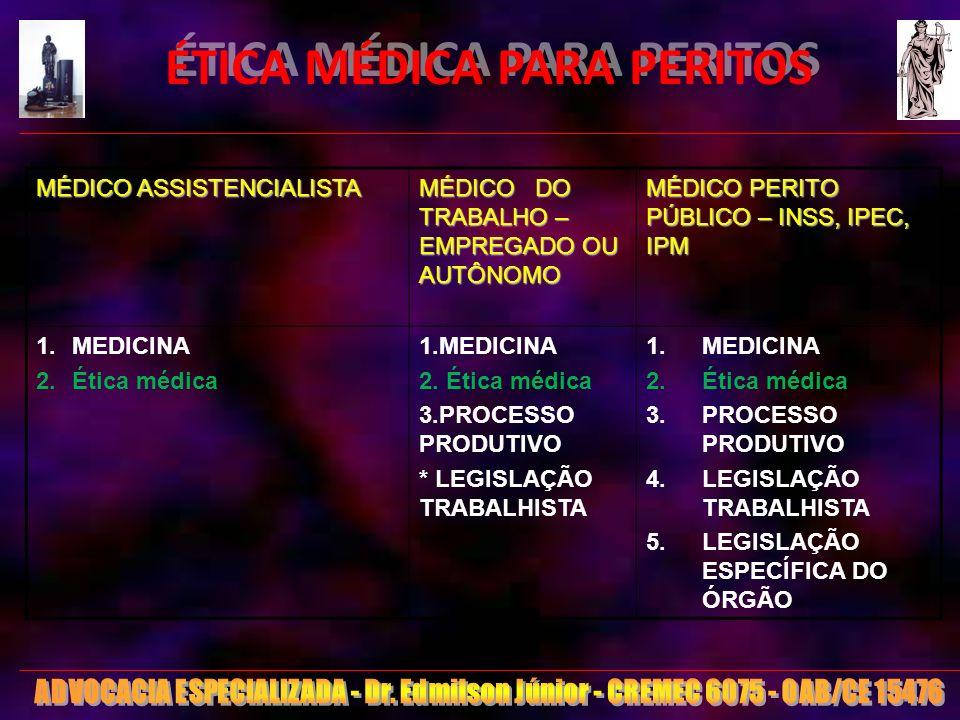 13 MÉDICO ASSISTENCIALISTA MÉDICO DO TRABALHO – EMPREGADO OU AUTÔNOMO MÉDICO PERITO PÚBLICO – INSS, IPEC, IPM 1.MEDICINA 2.Ética médica 1.MEDICINA 2.