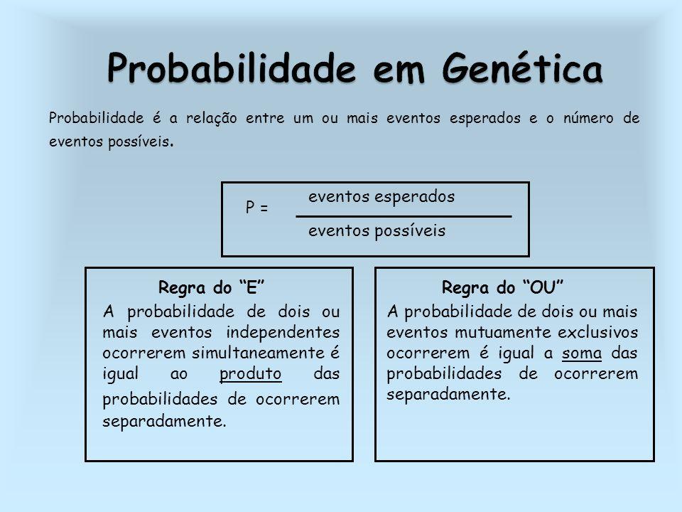 Regra do E A probabilidade de dois ou mais eventos independentes ocorrerem simultaneamente é igual ao produto das probabilidades de ocorrerem separada