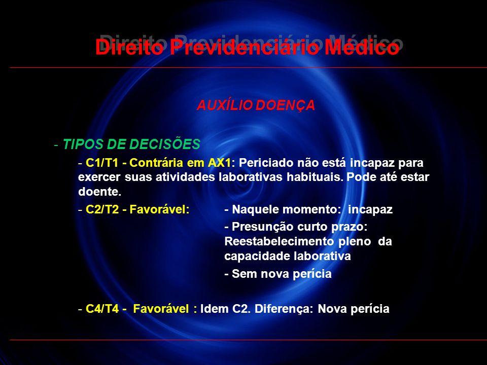 23 Direito Previdenciário Médico AUXÍLIO DOENÇA - TIPOS DE DECISÕES - C1/T1 - Contrária em AX1: Periciado não está incapaz para exercer suas atividade