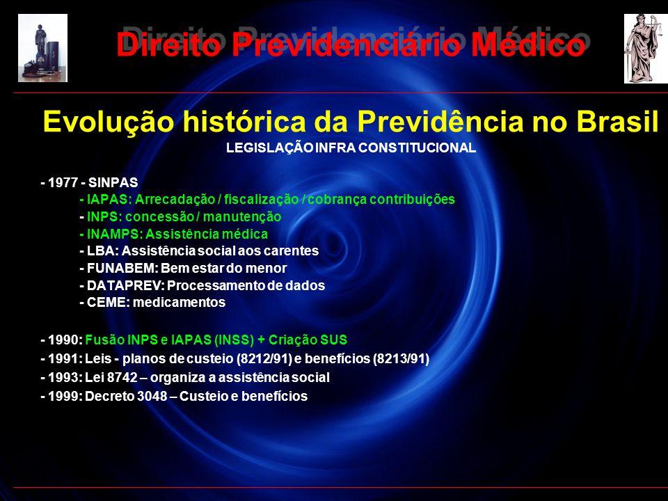 4 Direito Previdenciário Médico Evolução histórica da Previdência no Brasil LEGISLAÇÃO INFRA CONSTITUCIONAL - 1977 - SINPAS - IAPAS: Arrecadação / fis