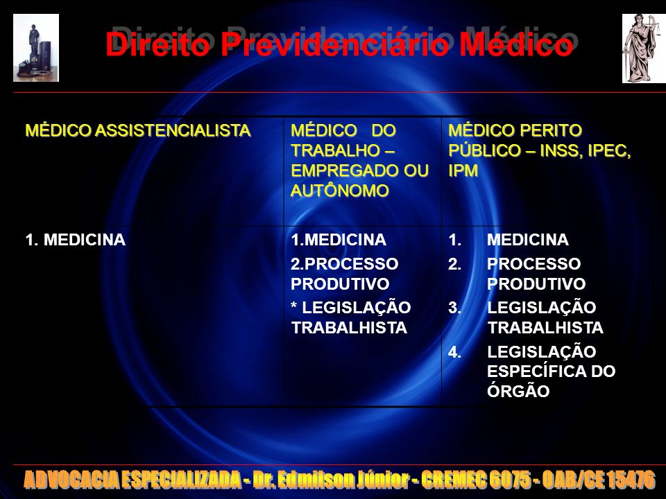 27 Direito Previdenciário Médico AUXÍLIO ACIDENTE EXEMPLO QUADRO Nº 7 Encurtamento de membro inferior Situação: Encurtamento de MAIS de 4 cm (quatro centímetros).