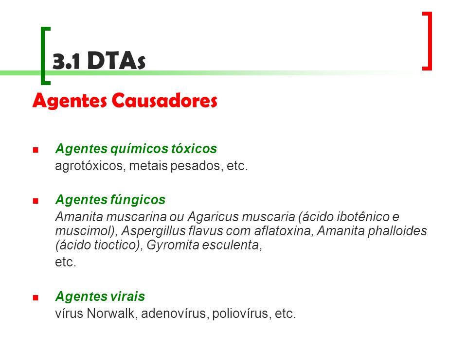 3.1 DTAs Agentes Causadores Agentes químicos tóxicos agrotóxicos, metais pesados, etc. Agentes fúngicos Amanita muscarina ou Agaricus muscaria (ácido