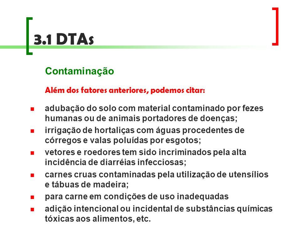 3.1 DTAs Contaminação Além dos fatores anteriores, podemos citar: adubação do solo com material contaminado por fezes humanas ou de animais portadores