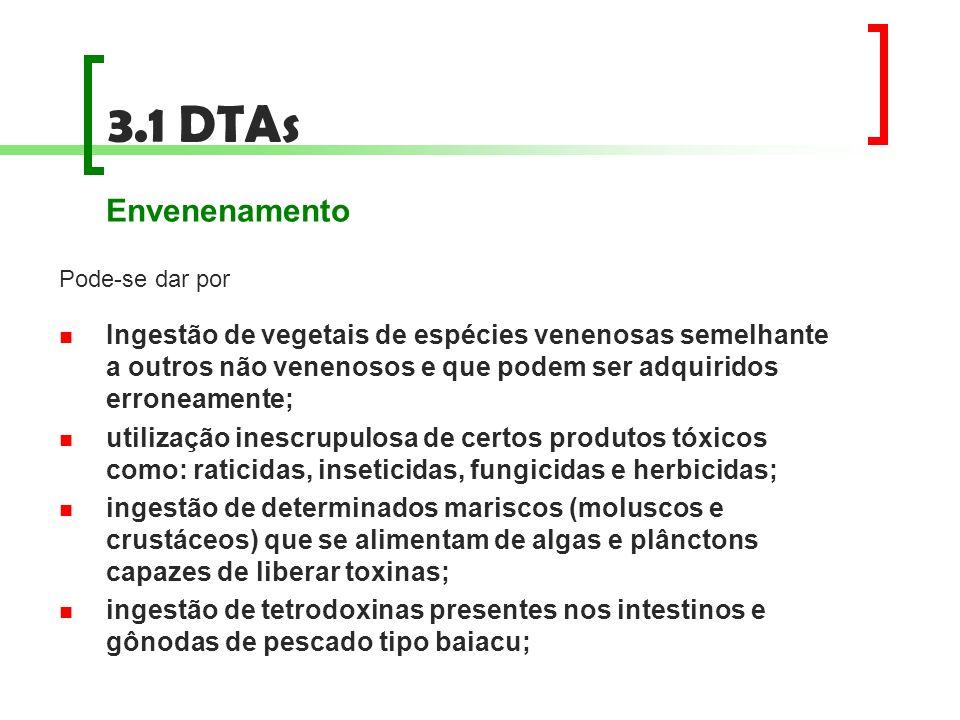 3.1 DTAs Envenenamento Pode-se dar por Ingestão de vegetais de espécies venenosas semelhante a outros não venenosos e que podem ser adquiridos erronea