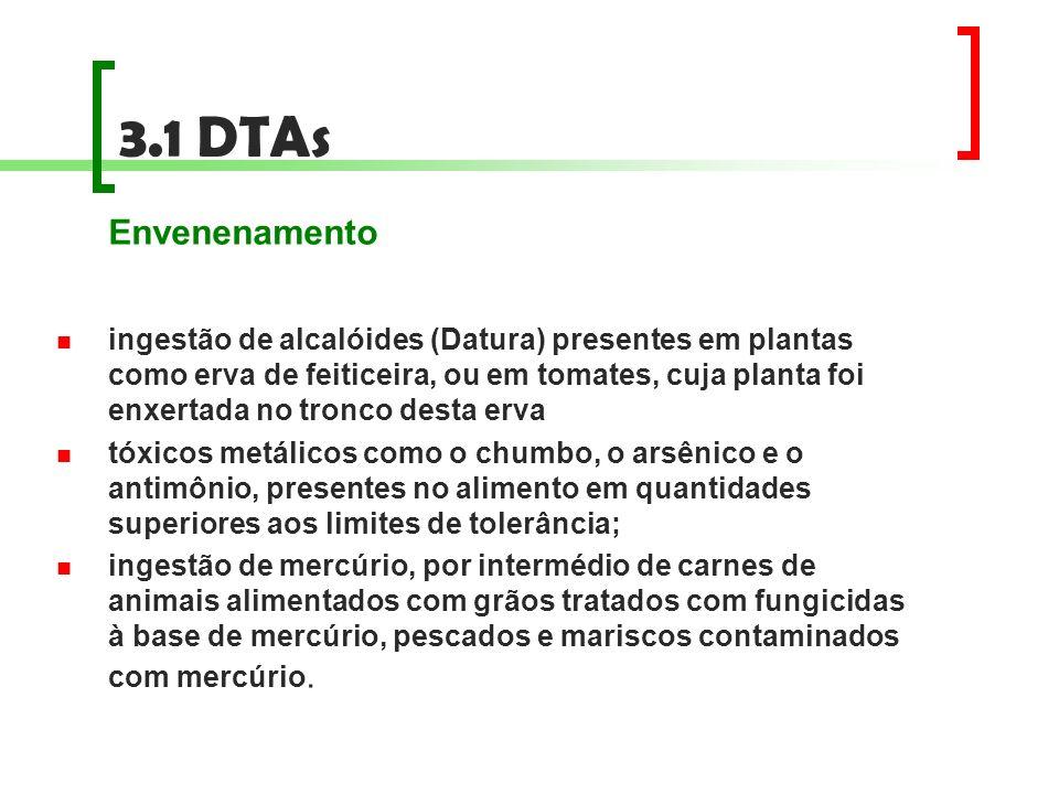 3.1 DTAs Envenenamento ingestão de alcalóides (Datura) presentes em plantas como erva de feiticeira, ou em tomates, cuja planta foi enxertada no tronc