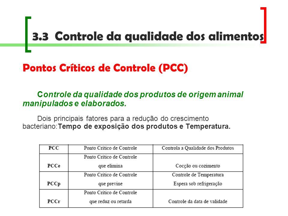3.3 Controle da qualidade dos alimentos Pontos Críticos de Controle (PCC) Controle da qualidade dos produtos de origem animal manipulados e elaborados