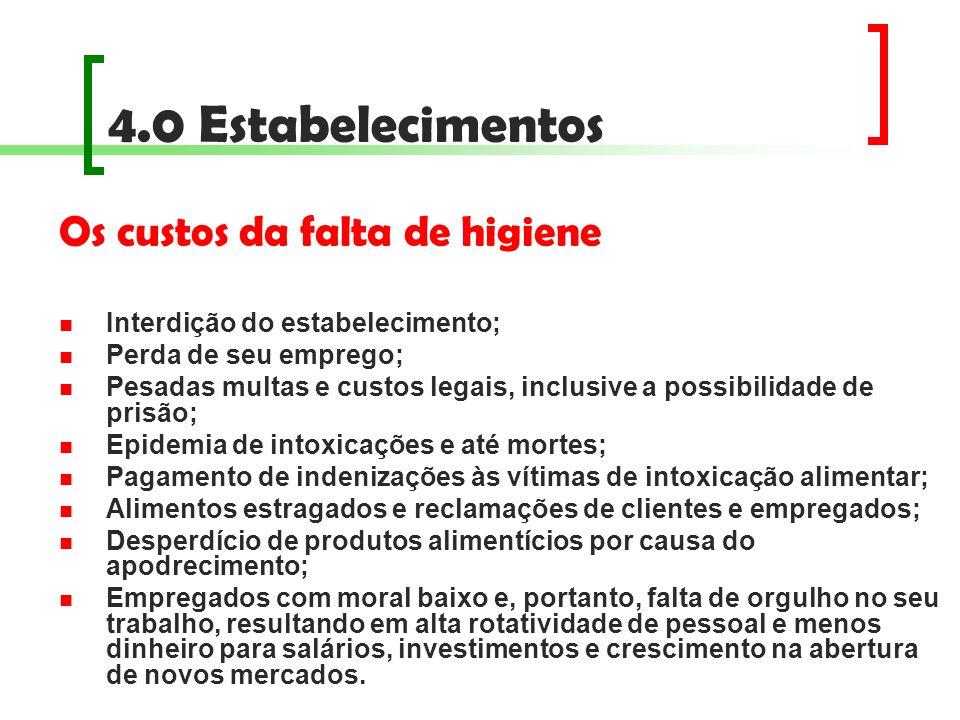 4.0 Estabelecimentos Os custos da falta de higiene Interdição do estabelecimento; Perda de seu emprego; Pesadas multas e custos legais, inclusive a po