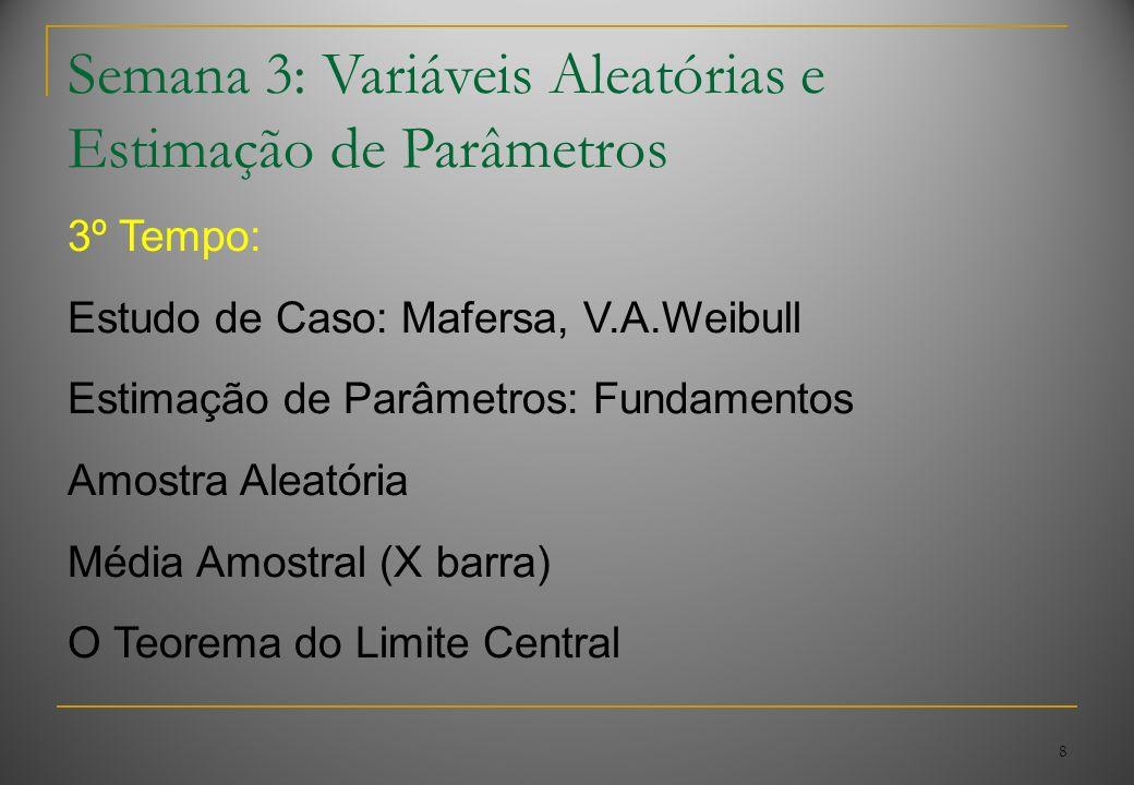 8 Semana 3: Variáveis Aleatórias e Estimação de Parâmetros 3º Tempo: Estudo de Caso: Mafersa, V.A.Weibull Estimação de Parâmetros: Fundamentos Amostra Aleatória Média Amostral (X barra) O Teorema do Limite Central