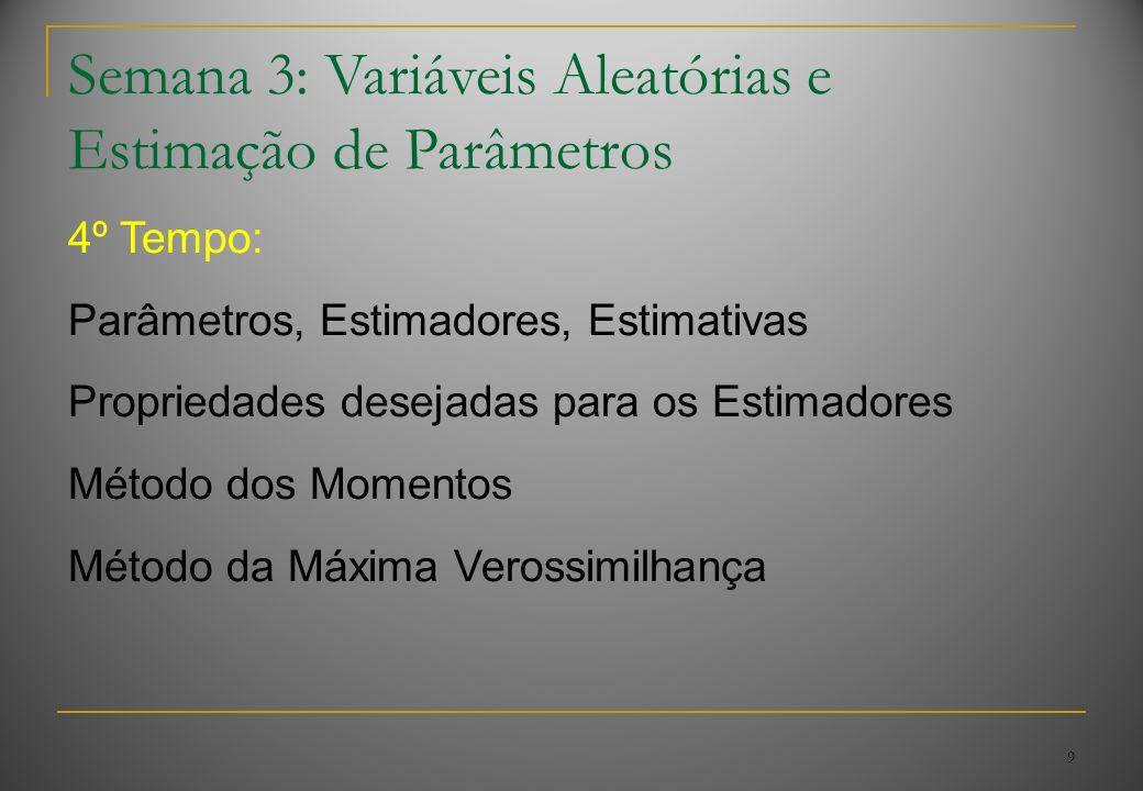 9 Semana 3: Variáveis Aleatórias e Estimação de Parâmetros 4º Tempo: Parâmetros, Estimadores, Estimativas Propriedades desejadas para os Estimadores Método dos Momentos Método da Máxima Verossimilhança