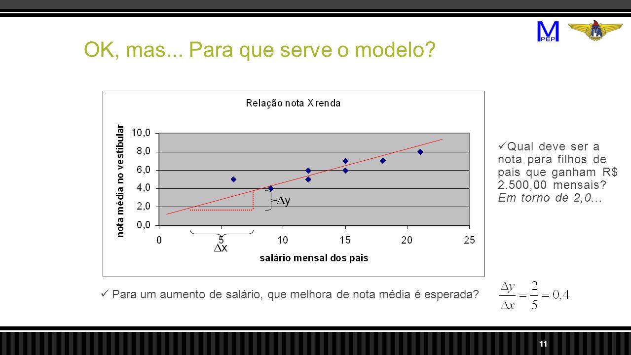 OK, mas... Para que serve o modelo? Para um aumento de salário, que melhora de nota média é esperada? 11 x y Qual deve ser a nota para filhos de pais