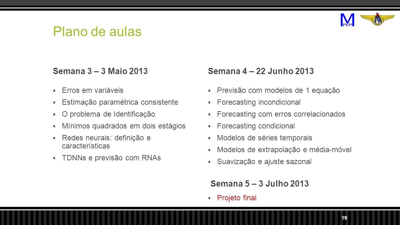 Plano de aulas Semana 3 – 3 Maio 2013 Erros em variáveis Estimação paramétrica consistente O problema de Identificação Mínimos quadrados em dois estág