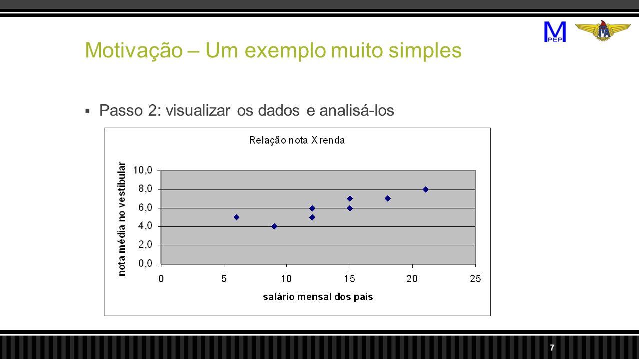 Motivação – Um exemplo muito simples Passo 2: visualizar os dados e analisá-los 7