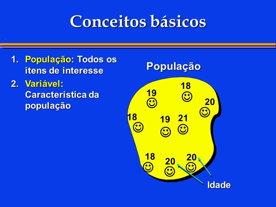 . Conceitos básicos 1.População: Todos os itens de interesse 2.Variável: Característica da população População 21 19 20 18 19 18 20 18 Idade