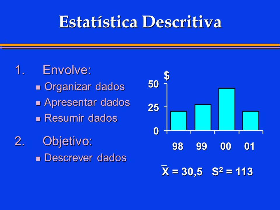. Estatística Descritiva 1.Envolve: Organizar dados Organizar dados Apresentar dados Apresentar dados Resumir dados Resumir dados 2.Objetivo: Descrever dados Descrever dados X = 30,5 S 2 = 113 X = 30,5 S 2 = 113 0 25 50 98990001 $